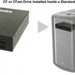 Crea tu SSD con tarjetas CF