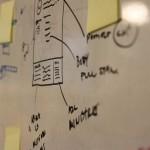 ¿Qué es el diseño tecnopedagógico?
